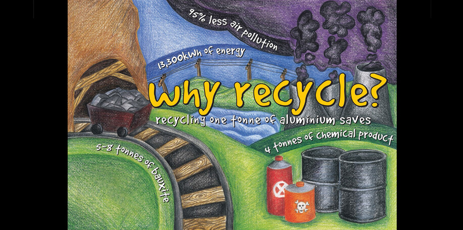 NORTH SHORE CITY COUNCIL - WHY RECYCLE POSTER